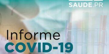 Maringá registra 316 casos de coronavírus e 15 mortes