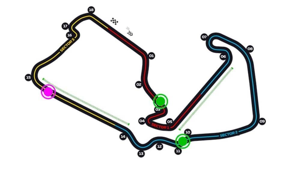 Fórmula 1 - Silverstone
